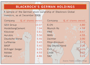 Blackrock's German Holdings